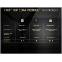 CND Shellac Base & Top Coat 7.3ml