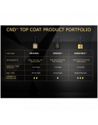 CND Shellac Base & Top Coat